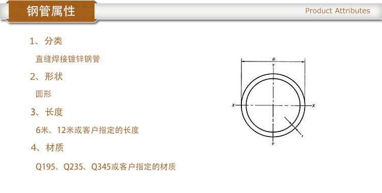 镀锌圆管属性