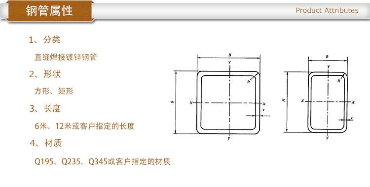 镀锌方矩管属性