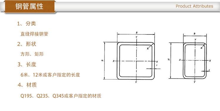 焊接方矩管属性