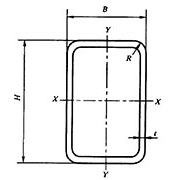 矩形管规格表