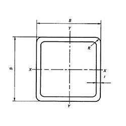 方形管规格表